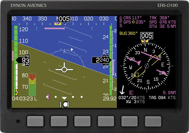 The New Economics Of Flying - Plane & Pilot Magazine