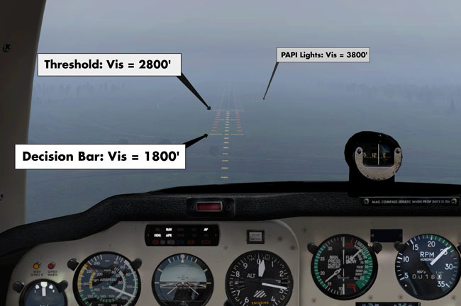 Cockpit view of approach lights