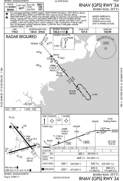 Runway 34 approach, Radar Required