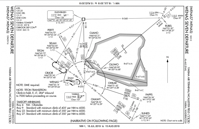 arrival procedure chart
