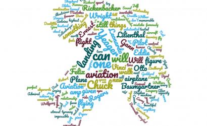 Plane & Pilot Snap Quiz! Famous Aviation Quotes: Who Said Them?