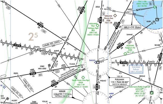 VOR Navigation, Figure 1