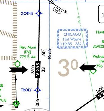 VOR Navigation, Figure 6