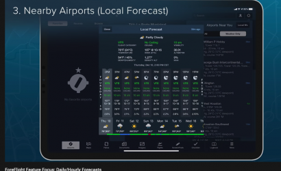 ForeFlight Weather Forecast Feature