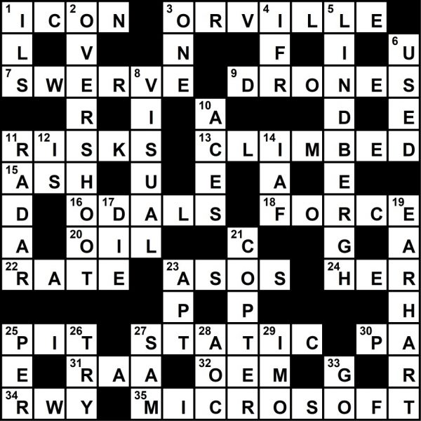 May 2021 Crossword Key